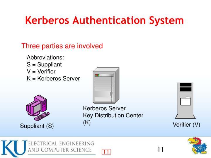 Kerberos Authentication System