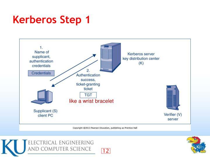 Kerberos Step 1