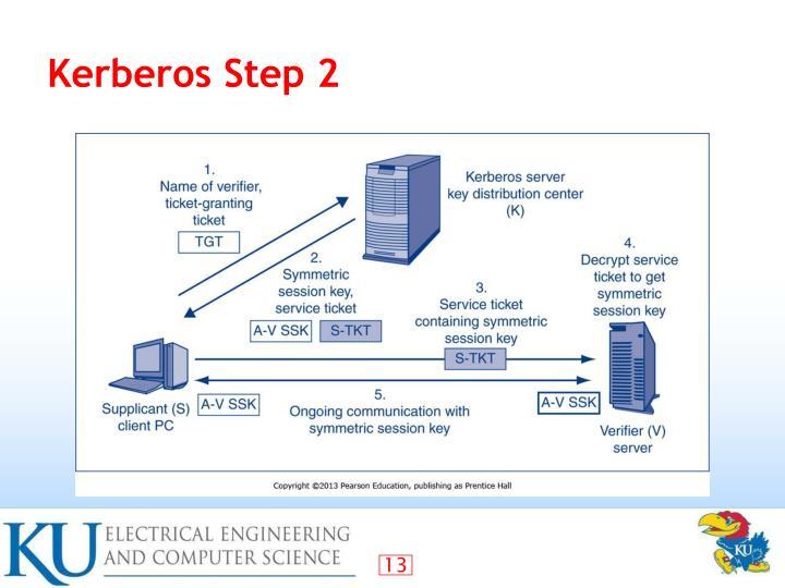 Kerberos Step 2