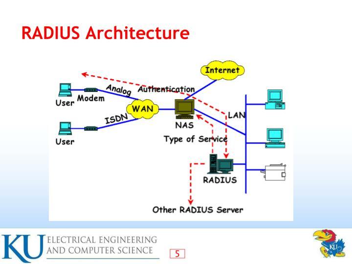 RADIUS Architecture