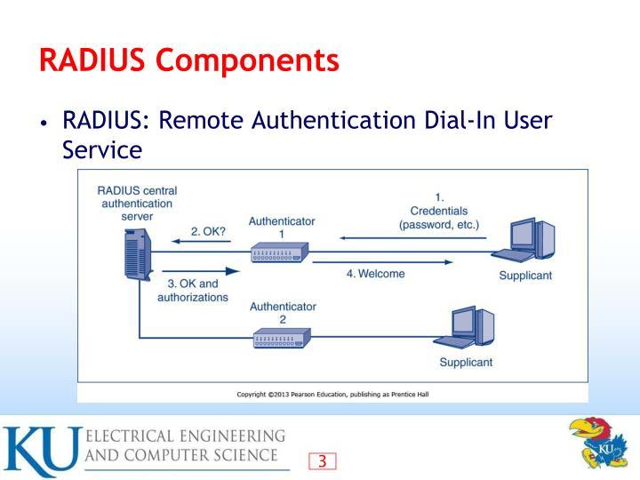 Radius components