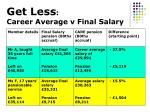 get less career average v final salary