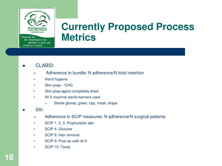 Currently Proposed Process	 Metrics