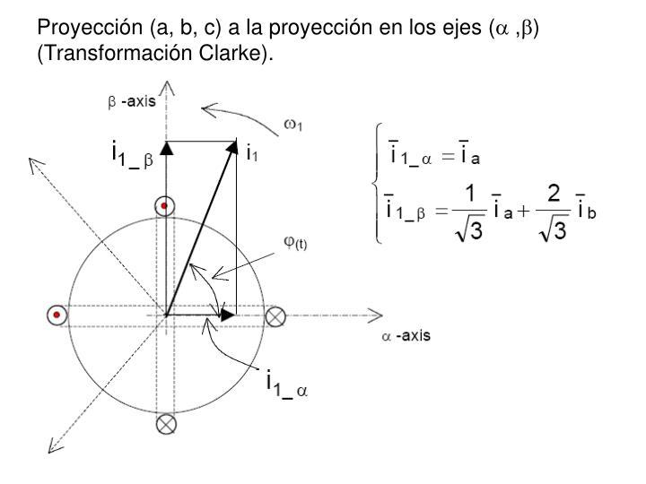 Proyección (a, b, c) a la proyección en los ejes (