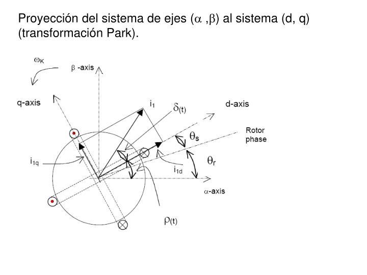 Proyección del sistema de ejes (