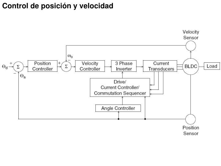 Control de posición y velocidad