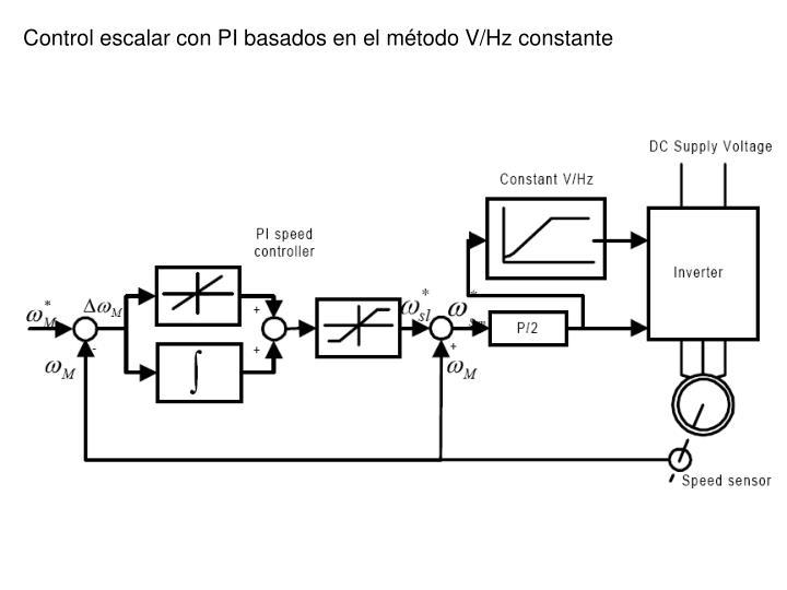 Control escalar con PI basados en el método V/Hz constante