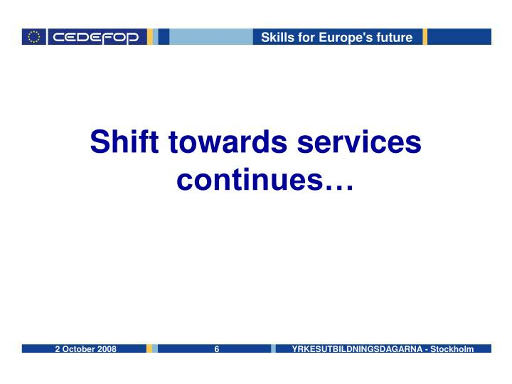 Shift towards services continues…