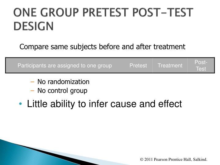 ONE GROUP PRETEST POST-TEST DESIGN