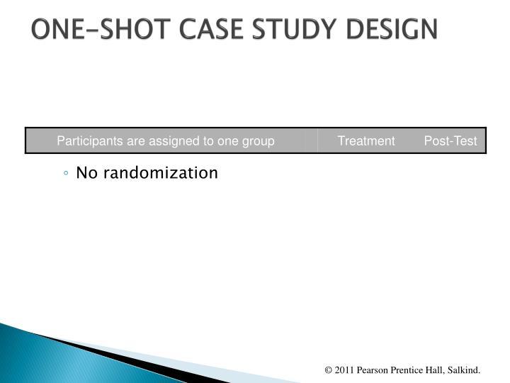 ONE-SHOT CASE STUDY DESIGN