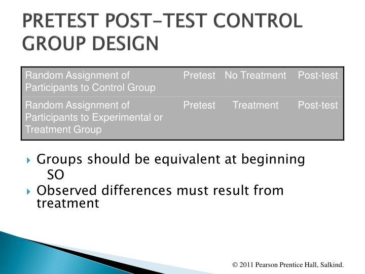 PRETEST POST-TEST CONTROL GROUP DESIGN