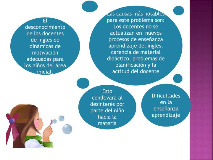 Las causas más notables para este problema son: Los docentes no se actualizan en  nuevos procesos de enseñanza aprendizaje del inglés, carencia de material didáctico, problemas de planificación y la