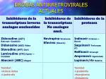drogas antirretrovirales actuales