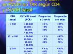 riesgo de progresi n a sida en pvvih sin tar seg n cd4 y cv vih basal