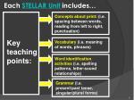 each stellar unit includes