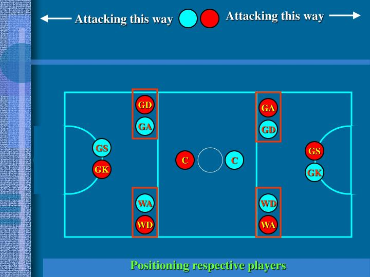 Attacking this way