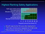 highest ranking safety applications