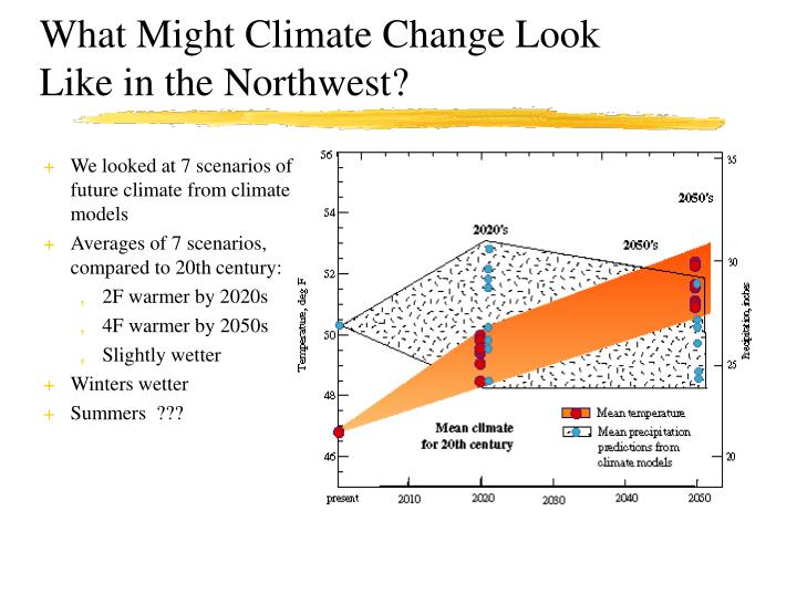 What Might Climate Change Look Like in the Northwest?
