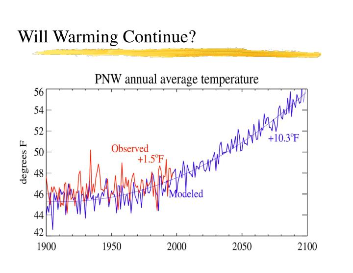 Will Warming Continue?