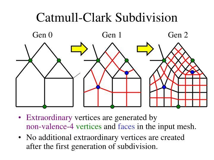 Catmull-Clark Subdivision