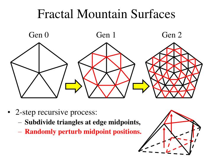Fractal Mountain Surfaces