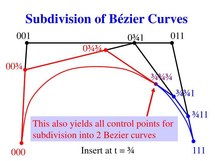 Subdivision of B