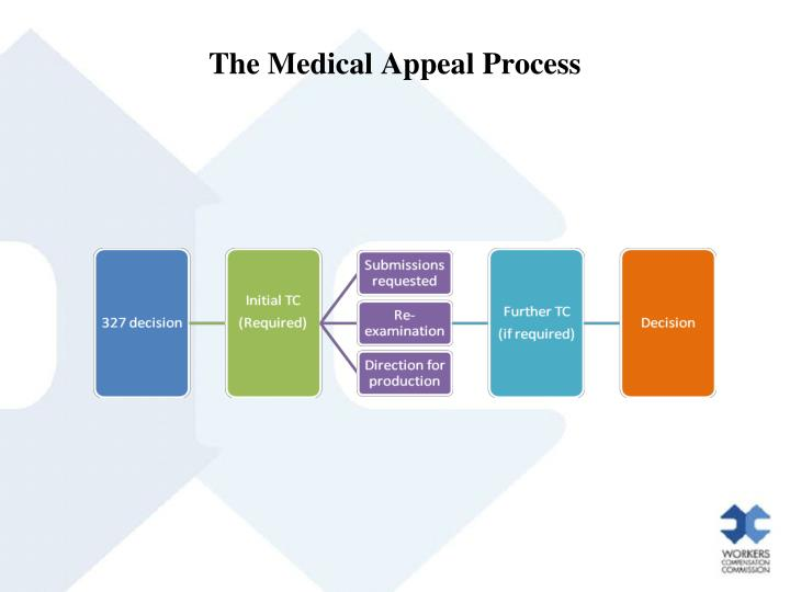 The Medical Appeal Process