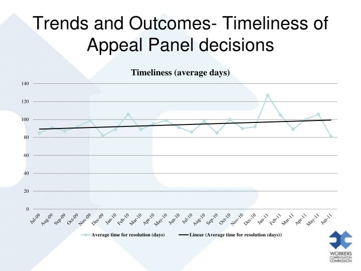 Trends and Outcomes- Timeliness of Appeal Panel decisions