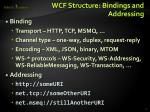 wcf structure bindings and addressing