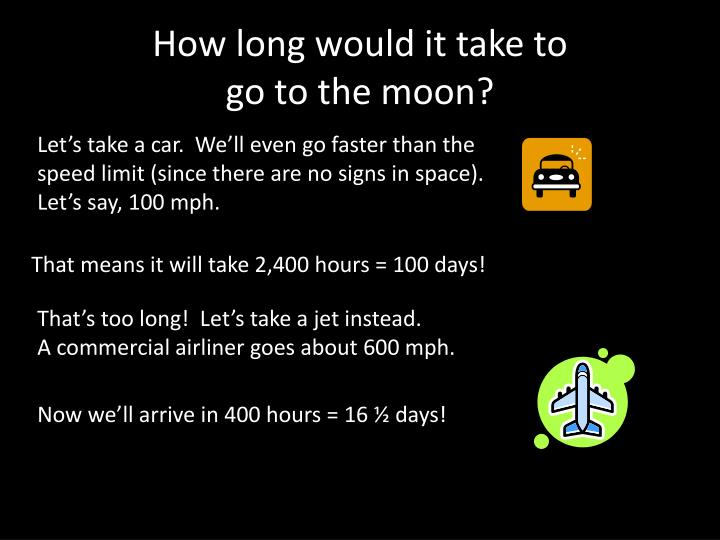 How long would it take to