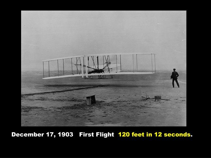 December 17, 1903   First Flight