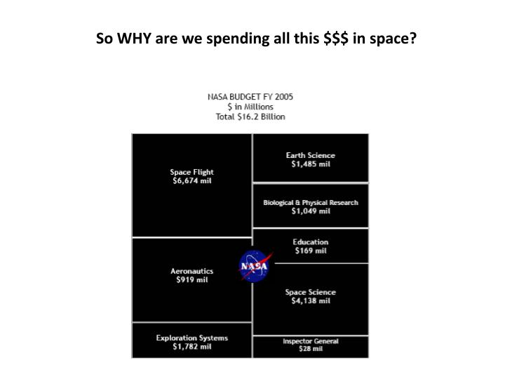 So WHY are we spending all this $$$ in space?