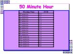 50 minute hour