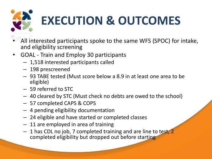 Execution & outcomes