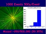 1000 events 500 event