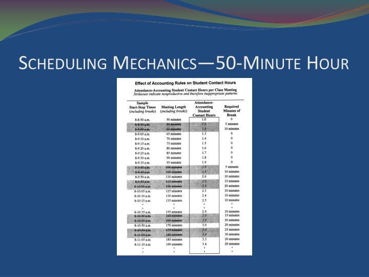 Scheduling Mechanics—50-Minute Hour