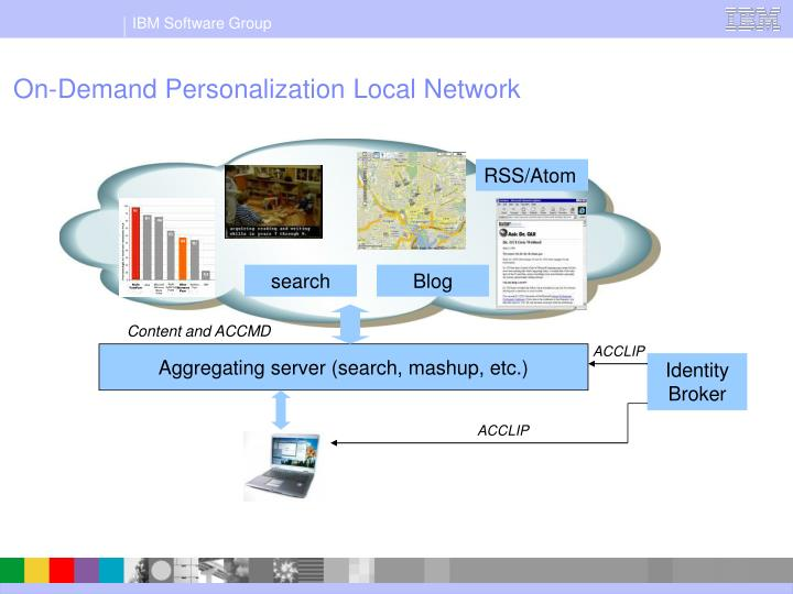On-Demand Personalization Local Network