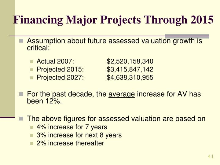 Financing Major Projects Through 2015