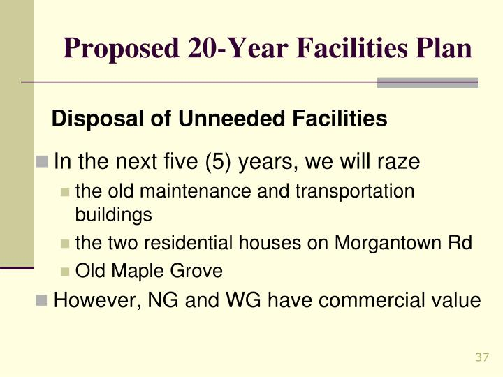Proposed 20-Year Facilities Plan