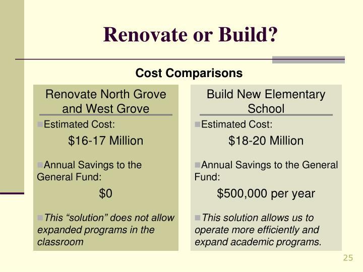 Renovate or Build?