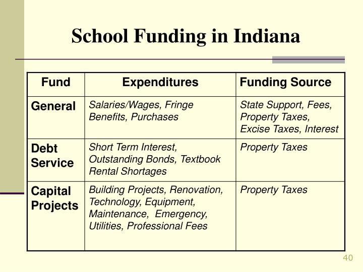 School Funding in Indiana