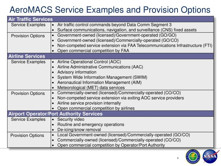 AeroMACS Service Examples and Provision Options