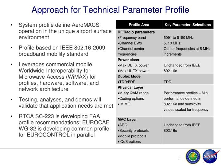 Approach for Technical Parameter Profile