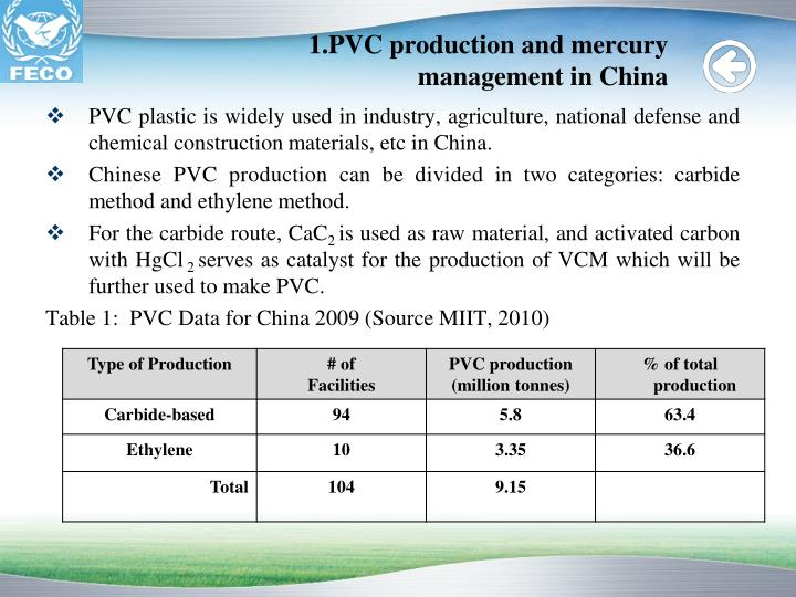 1 pvc production and mercury management in china