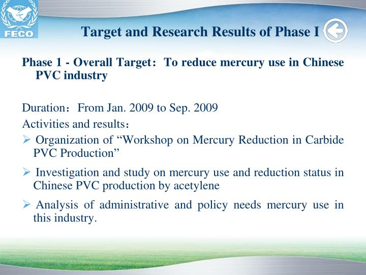 Target and Research