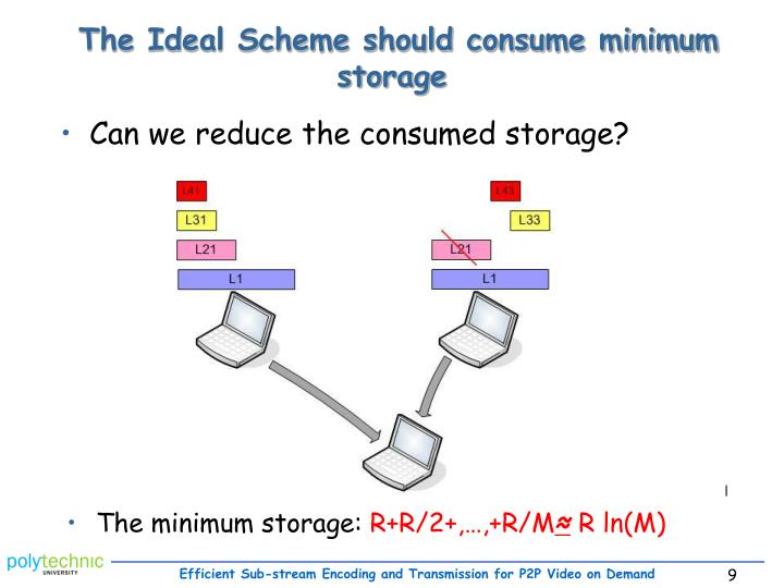 The Ideal Scheme should consume minimum storage