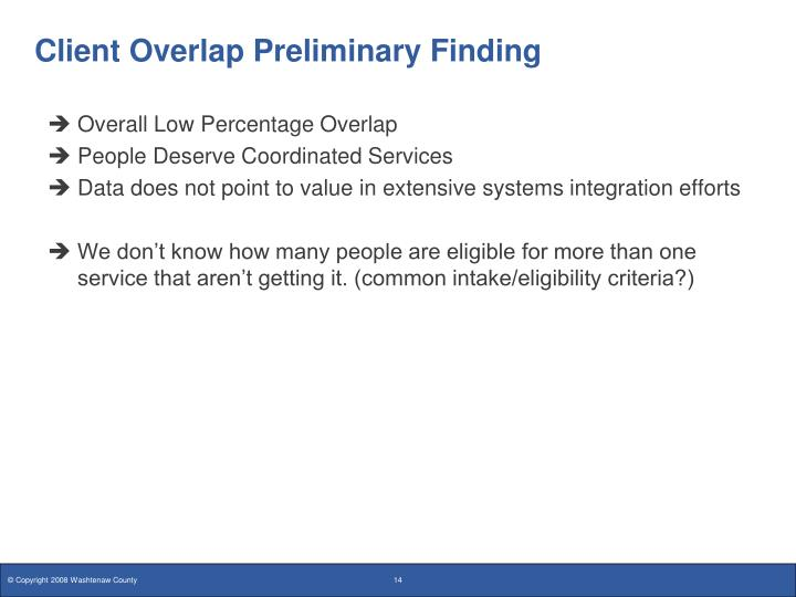 Client Overlap Preliminary Finding