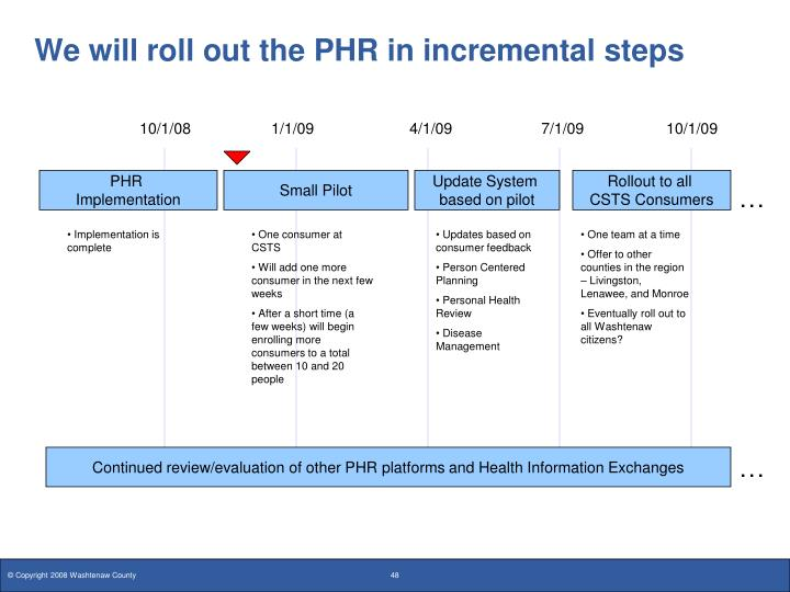 We will roll out the PHR in incremental steps