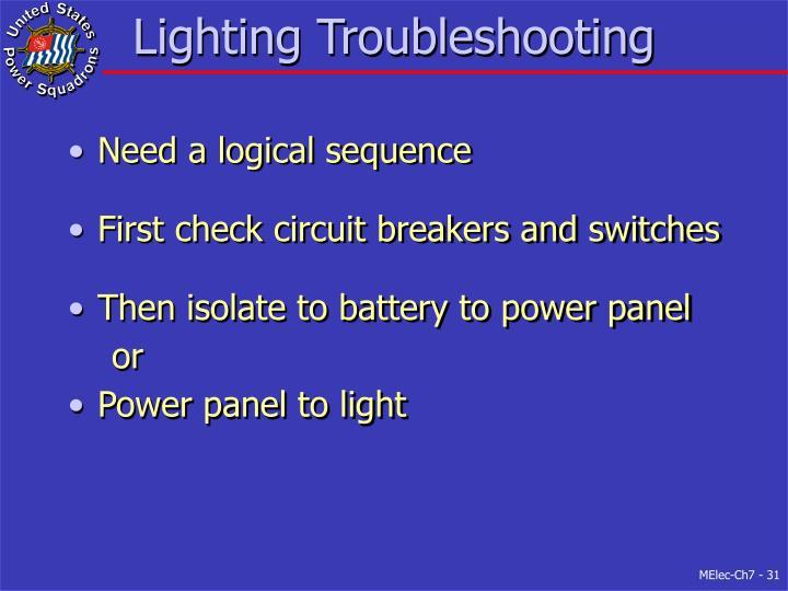 Lighting Troubleshooting