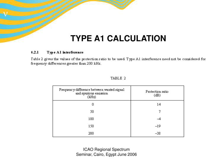 TYPE A1 CALCULATION
